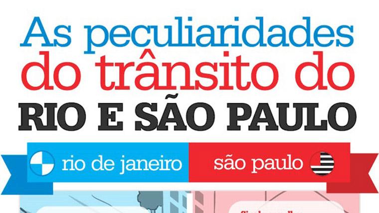 destaque_transito Rio x SP