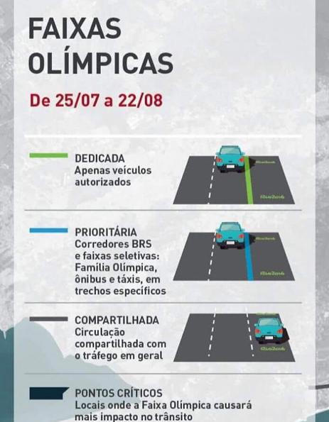 Olimpiadas e paralimpiadas Rio 2016